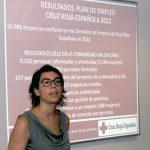 Promoción de la Responsabilidad Social. La labor de Cruz Roja en la Comunidad Valenciana